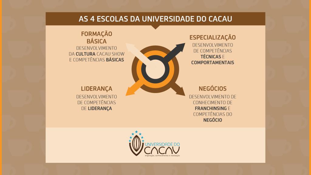 Cacau Show4-01-01(1)