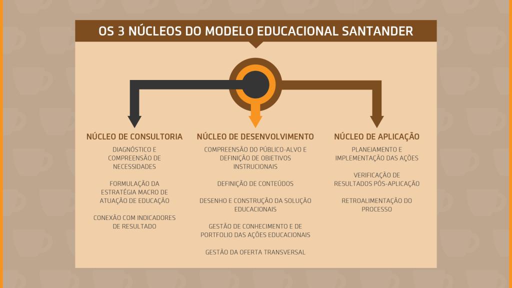 Aula 1 - Santander-01