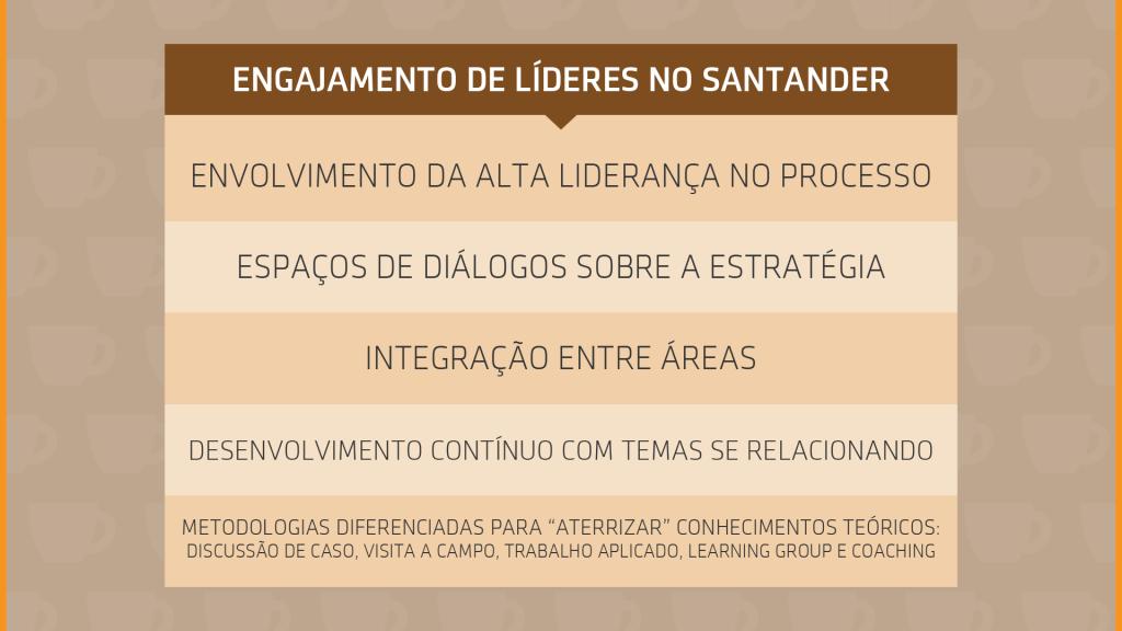 Aula 2 - Santander-01
