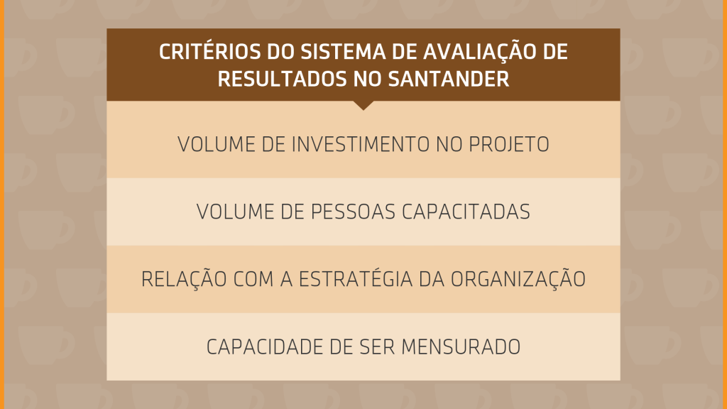 Aula 4 - Santander-01