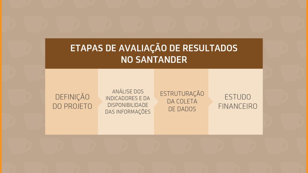 Aula 5 - Santander-01