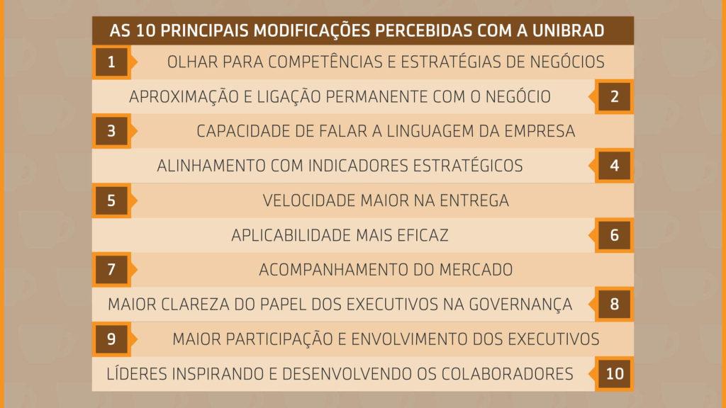 BRADESCO 1-01