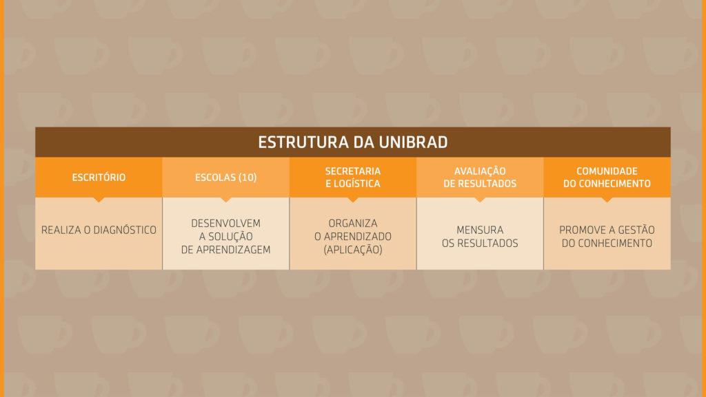 BRADESCO 2
