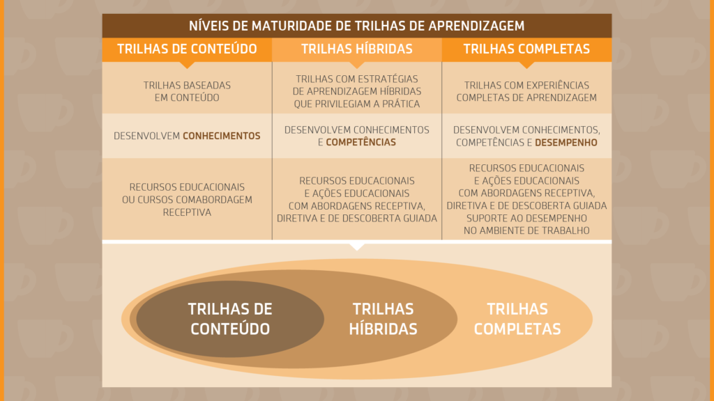 Aula 24-02_red