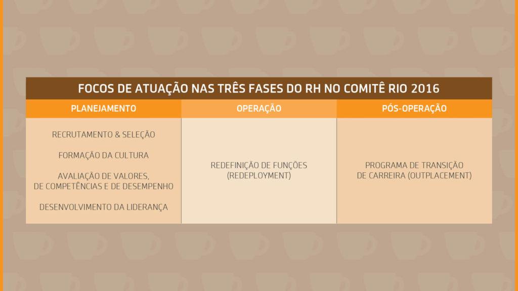 Rio 3-01