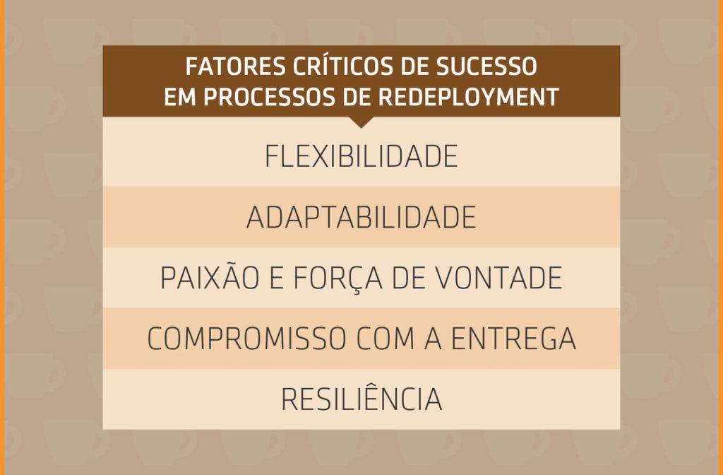 Rio_ aula 4-01